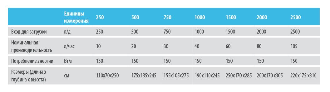 Вакуумные кристаллизаторы - ENVIDEST LT DPE