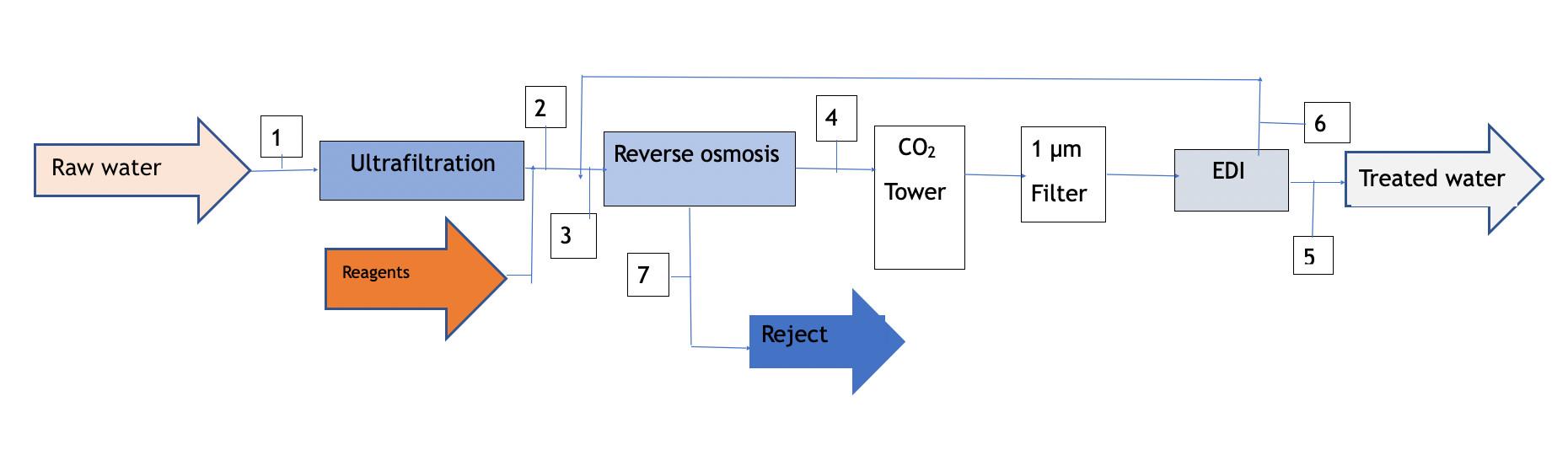 edi-diagram-2-en