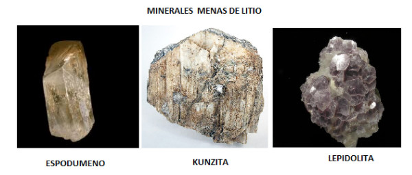 Minerales menas de litio