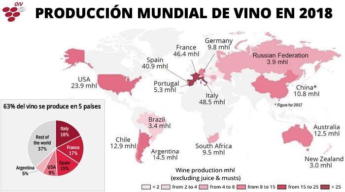 Tratamiento de residuos de la industria vinicola